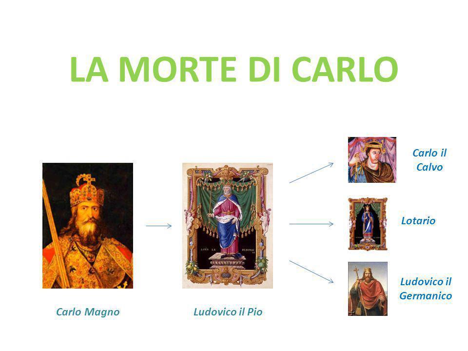 LA MORTE DI CARLO Carlo MagnoLudovico il Pio Carlo il Calvo Lotario Ludovico il Germanico