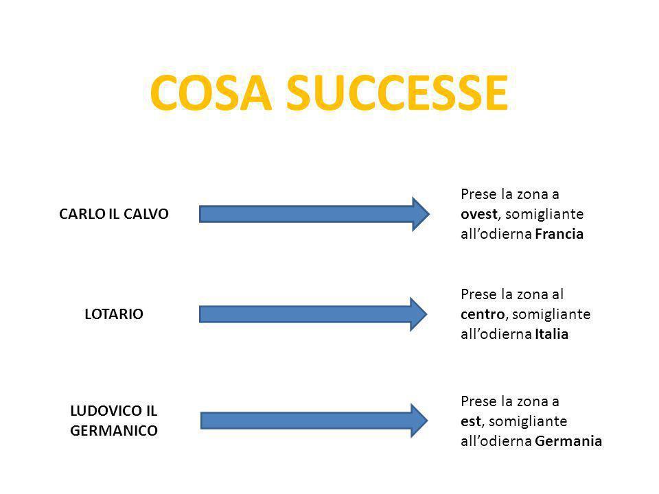 COSA SUCCESSE CARLO IL CALVO Prese la zona a ovest, somigliante all'odierna Francia LOTARIO Prese la zona al centro, somigliante all'odierna Italia LU