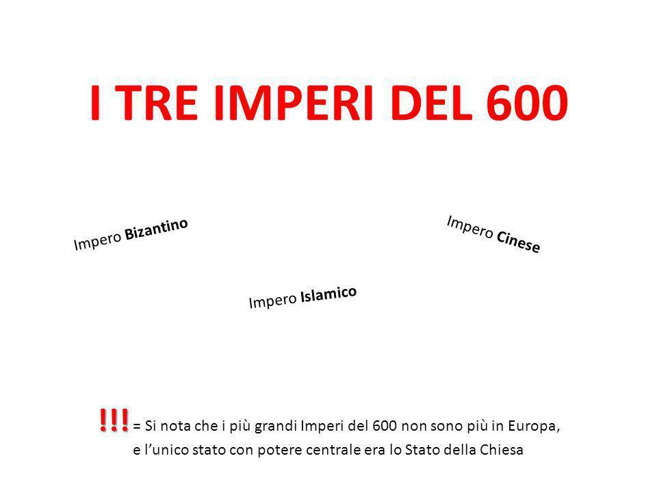 I TRE IMPERI DEL 600 Impero Bizantino I m p e r o C i n e s e Impero Islamico !!! !!! = Si nota che i più grandi Imperi del 600 non sono più in Europa