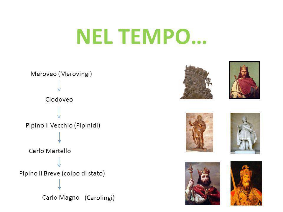 NEL TEMPO… Meroveo (Merovingi) Clodoveo Pipino il Vecchio (Pipinidi) Carlo Martello Pipino il Breve (colpo di stato) Carlo Magno (Carolingi)
