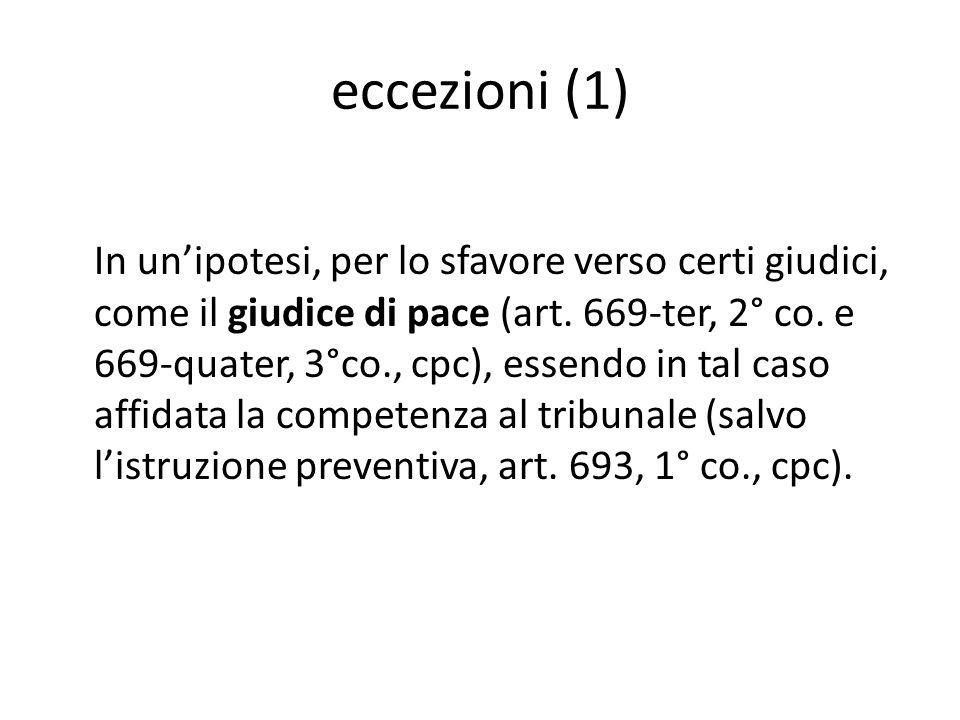 eccezioni (1) In un'ipotesi, per lo sfavore verso certi giudici, come il giudice di pace (art. 669-ter, 2° co. e 669-quater, 3°co., cpc), essendo in t