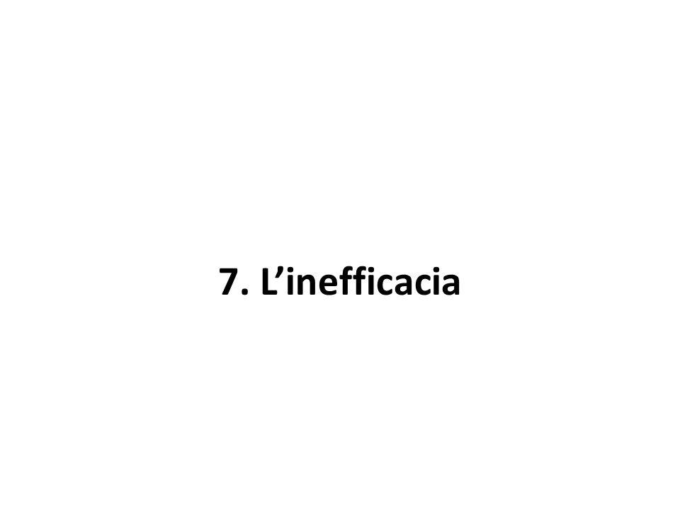 7. L'inefficacia