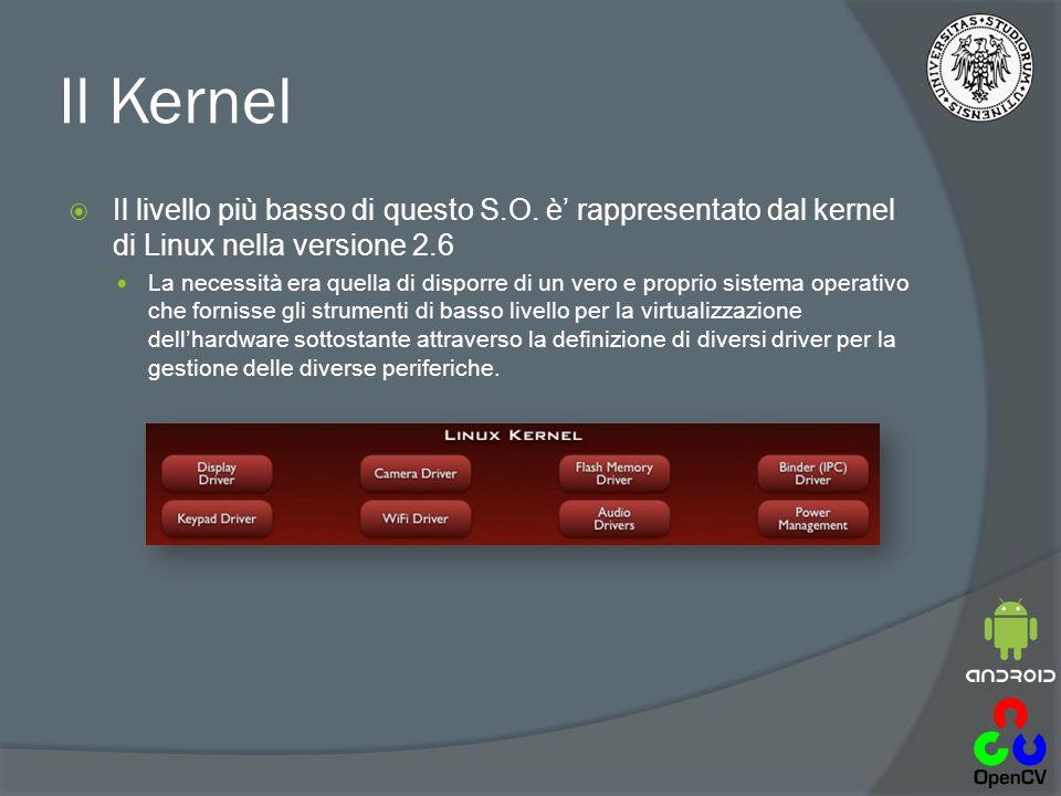 Il Kernel  Il livello più basso di questo S.O.