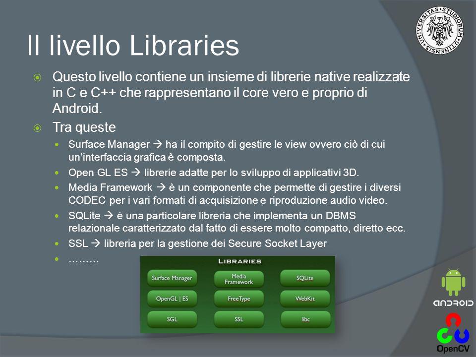 Il livello Libraries  Questo livello contiene un insieme di librerie native realizzate in C e C++ che rappresentano il core vero e proprio di Android.