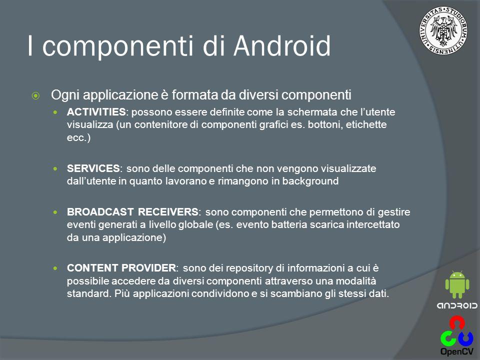I componenti di Android  Ogni applicazione è formata da diversi componenti ACTIVITIES: possono essere definite come la schermata che l'utente visualizza (un contenitore di componenti grafici es.