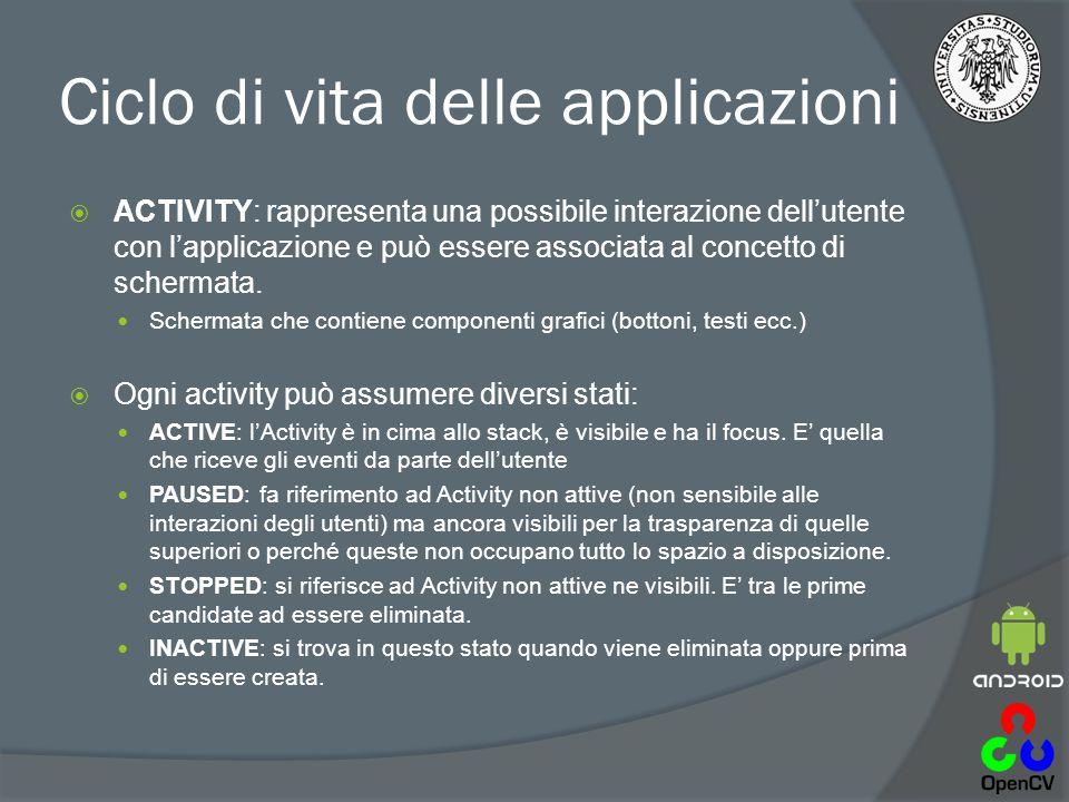 Ciclo di vita delle applicazioni  ACTIVITY: rappresenta una possibile interazione dell'utente con l'applicazione e può essere associata al concetto di schermata.