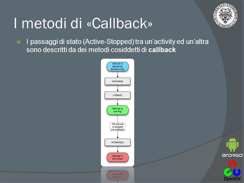 I metodi di «Callback»  I passaggi di stato (Active-Stopped) tra un'activity ed un'altra sono descritti da dei metodi cosiddetti di callback