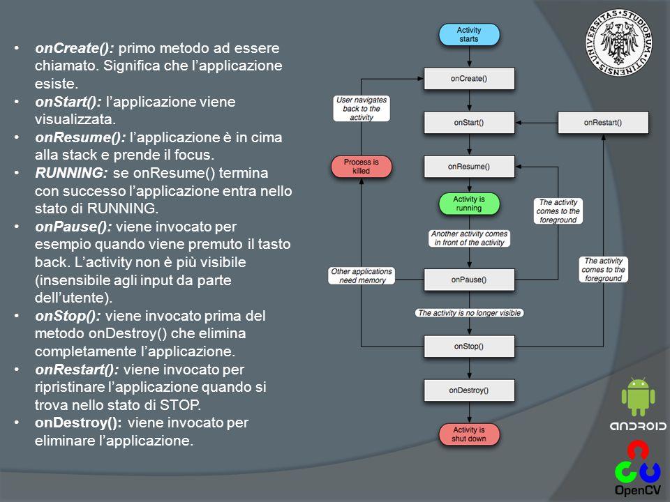 onCreate(): primo metodo ad essere chiamato. Significa che l'applicazione esiste.