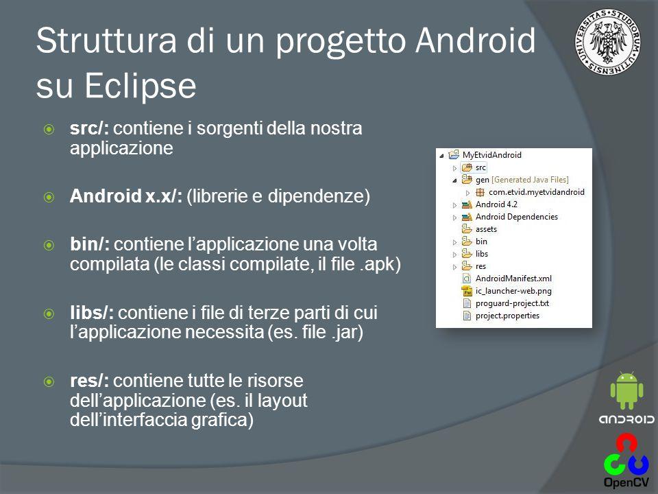 Struttura di un progetto Android su Eclipse  src/: contiene i sorgenti della nostra applicazione  Android x.x/: (librerie e dipendenze)  bin/: contiene l'applicazione una volta compilata (le classi compilate, il file.apk)  libs/: contiene i file di terze parti di cui l'applicazione necessita (es.