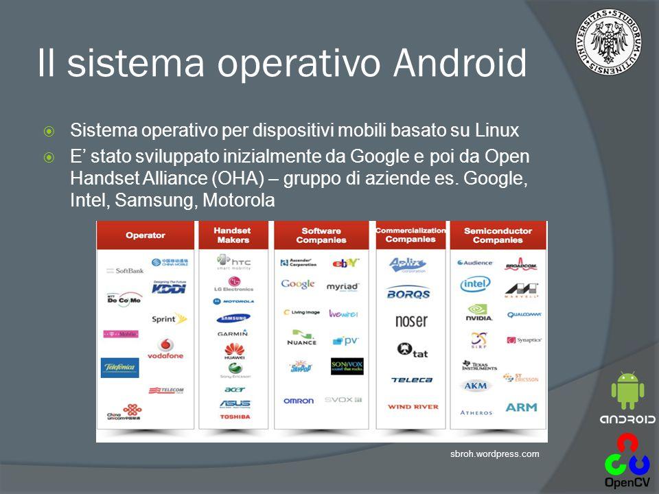 Le versioni di Android  I° versione: 22 Ottobre 2008 sotto il nome di T-Mobile  Ora siamo alla versione 4.4 Kit Kat Wikipedia