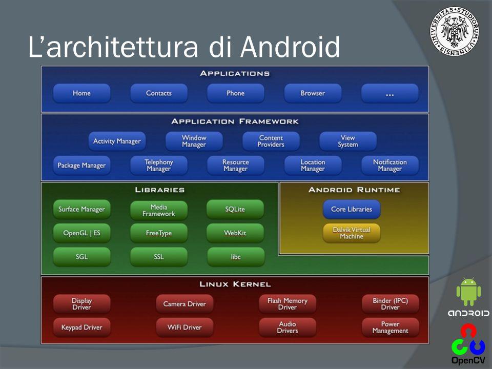 Android SDK Manager  Premendo il pulsante in figura è possibile avviare l'SDK Manager  Mediante questo tool è possibile installare, aggiornare, rimuovere qualsiasi piattaforma android  E' possibile installare anche librerie di terze parti o librerie di Google per scopi precisi (es.