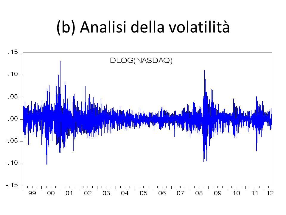 (b) Analisi della volatilità