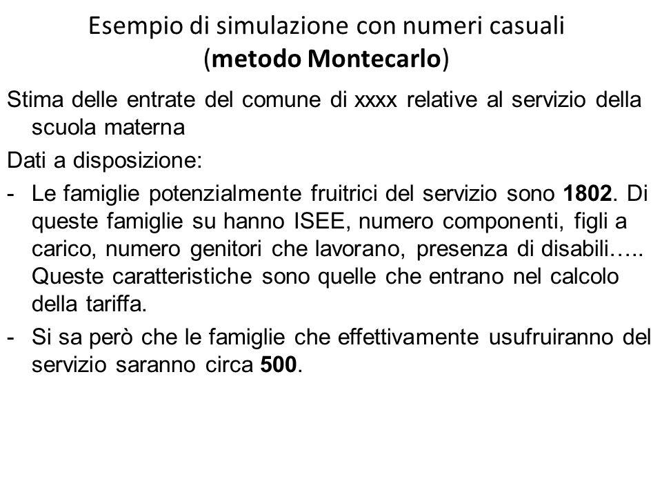 Esempio di simulazione con numeri casuali (metodo Montecarlo) Stima delle entrate del comune di xxxx relative al servizio della scuola materna Dati a