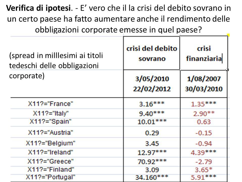 Verifica di ipotesi. - E' vero che il la crisi del debito sovrano in un certo paese ha fatto aumentare anche il rendimento delle obbligazioni corporat