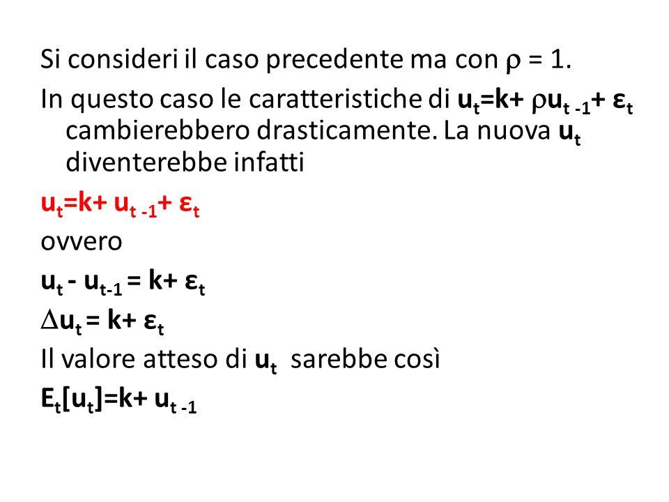 Si consideri il caso precedente ma con  = 1. In questo caso le caratteristiche di u t =k+  u t -1 + ε t cambierebbero drasticamente. La nuova u t di