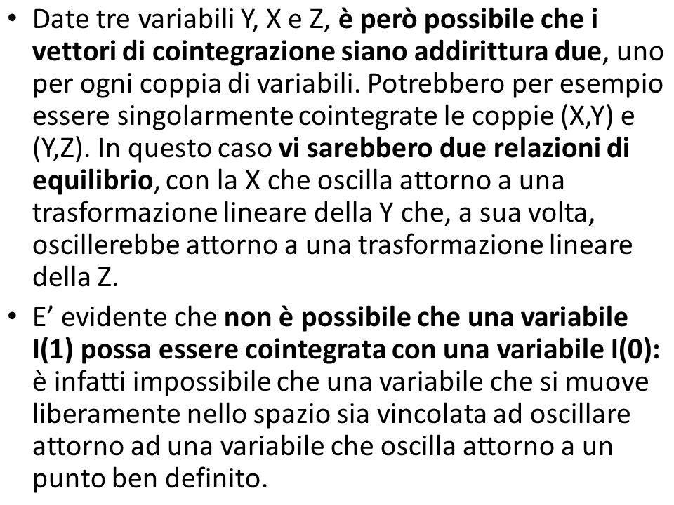 Date tre variabili Y, X e Z, è però possibile che i vettori di cointegrazione siano addirittura due, uno per ogni coppia di variabili. Potrebbero per