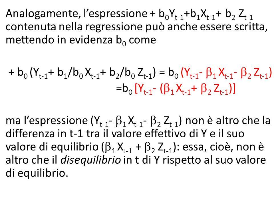 Analogamente, l'espressione + b 0 Y t-1 +b 1 X t-1 + b 2 Z t-1 contenuta nella regressione può anche essere scritta, mettendo in evidenza b 0 come + b 0 (Y t-1 + b 1 /b 0 X t-1 + b 2 /b 0 Z t-1 ) = b 0 (Y t-1 -  1 X t-1 -  2 Z t-1 ) =b 0 [Y t-1 - (  1 X t-1 +  2 Z t-1 )] ma l'espressione (Y t-1 -  1 X t-1 -  2 Z t-1 ) non è altro che la differenza in t-1 tra il valore effettivo di Y e il suo valore di equilibrio (  1 X t-1 +  2 Z t-1 ): essa, cioè, non è altro che il disequilibrio in t di Y rispetto al suo valore di equilibrio.