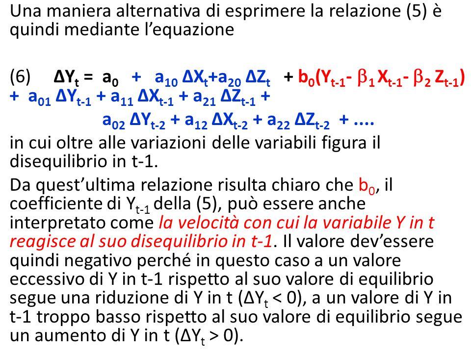 Una maniera alternativa di esprimere la relazione (5) è quindi mediante l'equazione (6) ∆Y t = a 0 + a 10 ∆X t +a 20 ∆Z t + b 0 (Y t-1 -  1 X t-1 -  2 Z t-1 ) + a 01 ∆Y t-1 + a 11 ∆X t-1 + a 21 ∆Z t-1 + a 02 ∆Y t-2 + a 12 ∆X t-2 + a 22 ∆Z t-2 +....