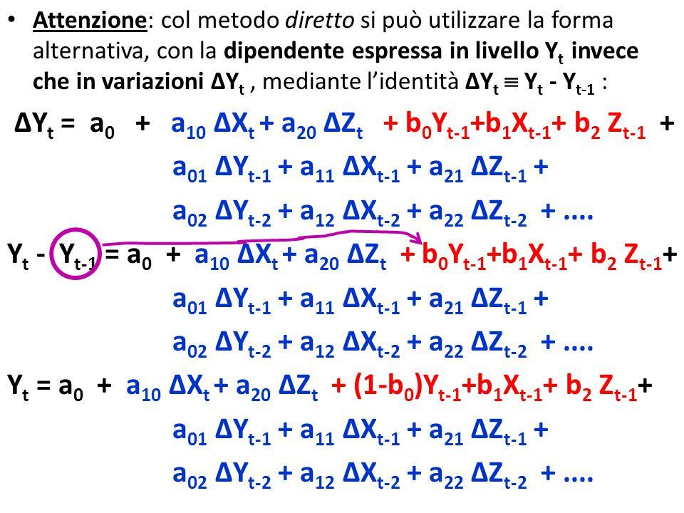 Attenzione: col metodo diretto si può utilizzare la forma alternativa, con la dipendente espressa in livello Y t invece che in variazioni ∆Y t, mediante l'identità ∆Y t  Y t - Y t-1 : ∆Y t = a 0 + a 10 ∆X t + a 20 ∆Z t + b 0 Y t-1 +b 1 X t-1 + b 2 Z t-1 + a 01 ∆Y t-1 + a 11 ∆X t-1 + a 21 ∆Z t-1 + a 02 ∆Y t-2 + a 12 ∆X t-2 + a 22 ∆Z t-2 +....