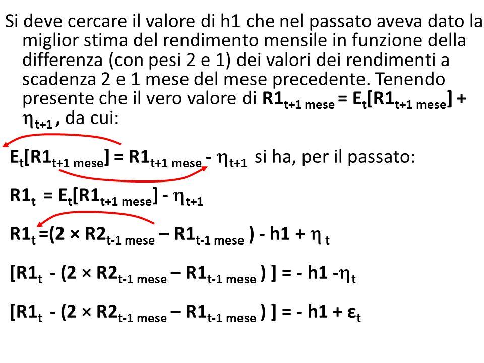 Si deve cercare il valore di h1 che nel passato aveva dato la miglior stima del rendimento mensile in funzione della differenza (con pesi 2 e 1) dei v