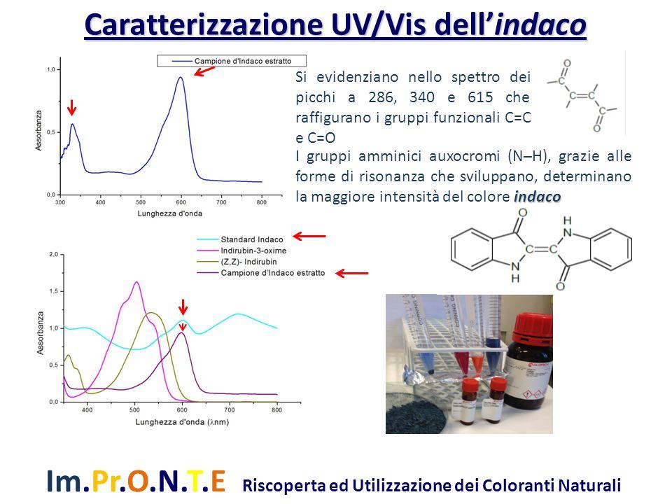 Im.Pr.O.N.T.E Riscoperta ed Utilizzazione dei Coloranti Naturali Caratterizzazione UV/Vis dell'indaco Si evidenziano nello spettro dei picchi a 286, 3