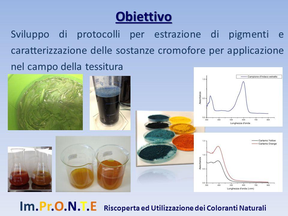 Im.Pr.O.N.T.E Riscoperta ed Utilizzazione dei Coloranti Naturali Sviluppo di protocolli per estrazione di pigmenti e caratterizzazione delle sostanze cromofore per applicazione nel campo della tessitura Obiettivo