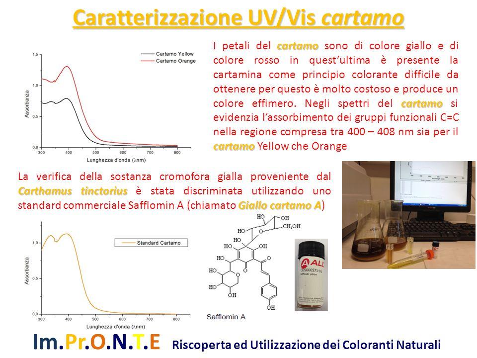 Im.Pr.O.N.T.E Riscoperta ed Utilizzazione dei Coloranti Naturali Caratterizzazione UV/Vis cartamo Carthamus tinctorius Giallo cartamo A La verifica de