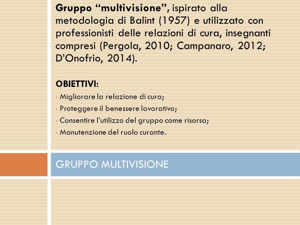 Gruppo multivisione , ispirato alla metodologia di Balint (1957) e utilizzato con professionisti delle relazioni di cura, insegnanti compresi (Pergola, 2010; Campanaro, 2012; D'Onofrio, 2014).