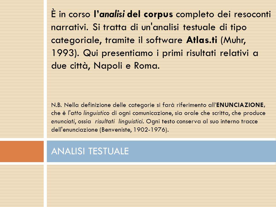 È in corso l'analisi del corpus completo dei resoconti narrativi.