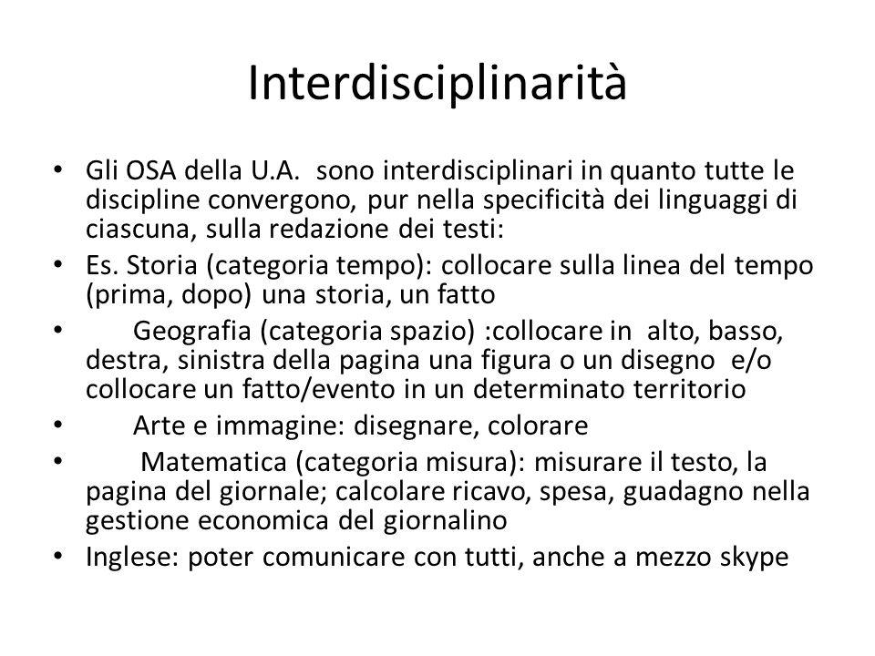 Interdisciplinarità Gli OSA della U.A. sono interdisciplinari in quanto tutte le discipline convergono, pur nella specificità dei linguaggi di ciascun