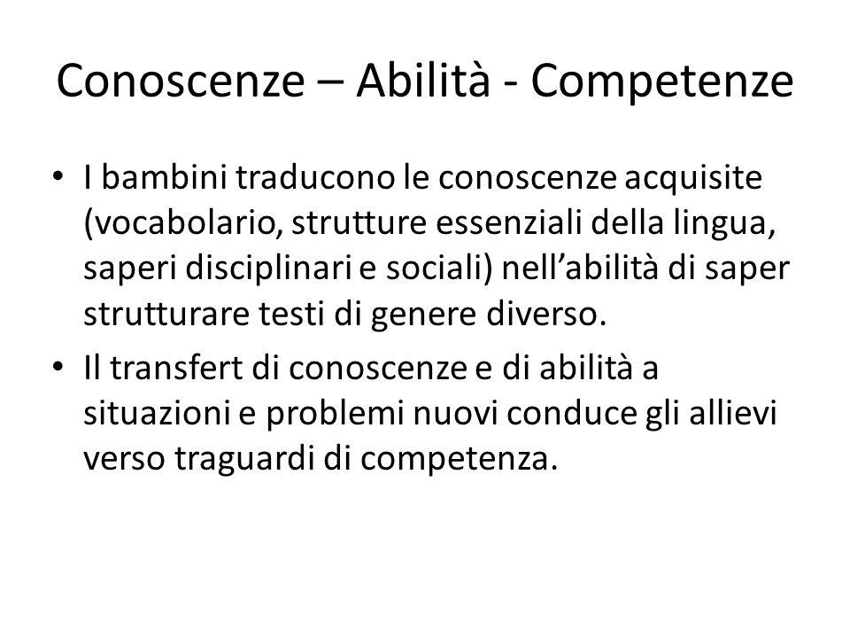 Conoscenze – Abilità - Competenze I bambini traducono le conoscenze acquisite (vocabolario, strutture essenziali della lingua, saperi disciplinari e s