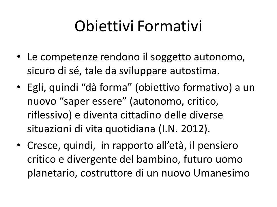 """Obiettivi Formativi Le competenze rendono il soggetto autonomo, sicuro di sé, tale da sviluppare autostima. Egli, quindi """"dà forma"""" (obiettivo formati"""