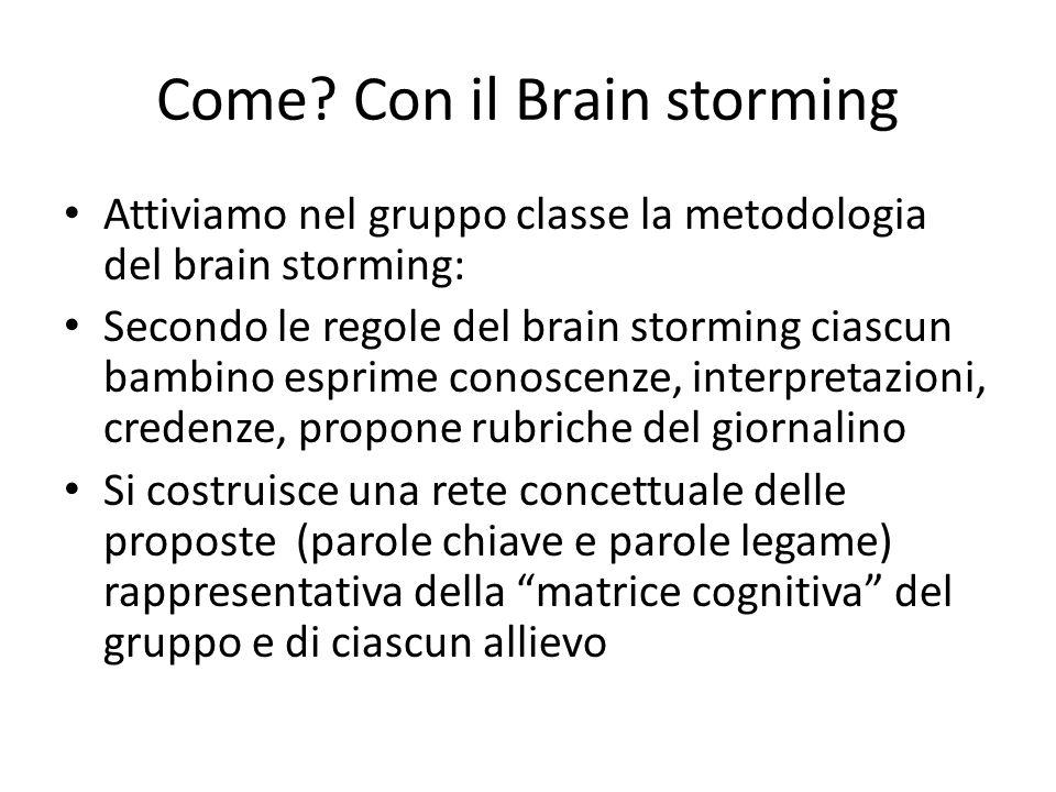 Come? Con il Brain storming Attiviamo nel gruppo classe la metodologia del brain storming: Secondo le regole del brain storming ciascun bambino esprim