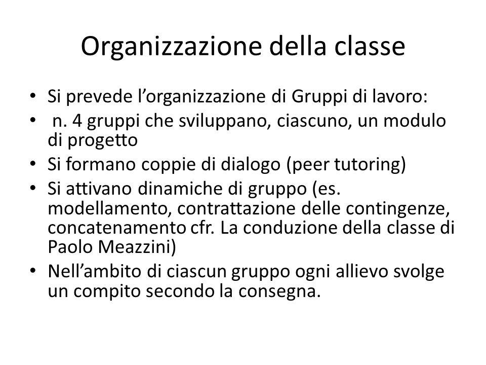 Organizzazione della classe Si prevede l'organizzazione di Gruppi di lavoro: n. 4 gruppi che sviluppano, ciascuno, un modulo di progetto Si formano co