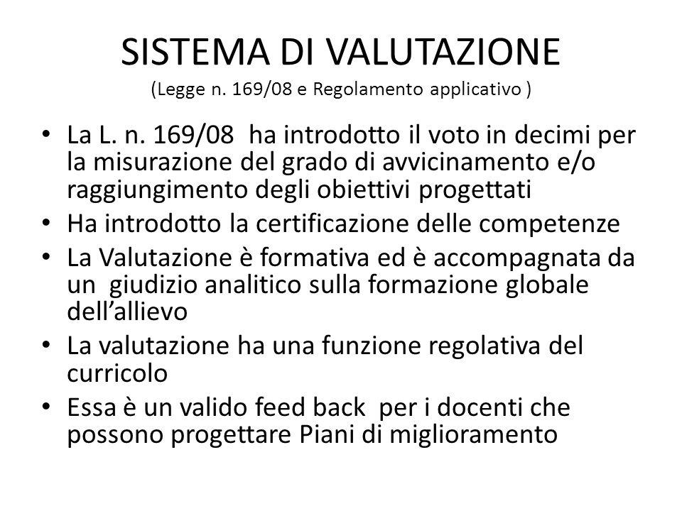 SISTEMA DI VALUTAZIONE (Legge n. 169/08 e Regolamento applicativo ) La L. n. 169/08 ha introdotto il voto in decimi per la misurazione del grado di av
