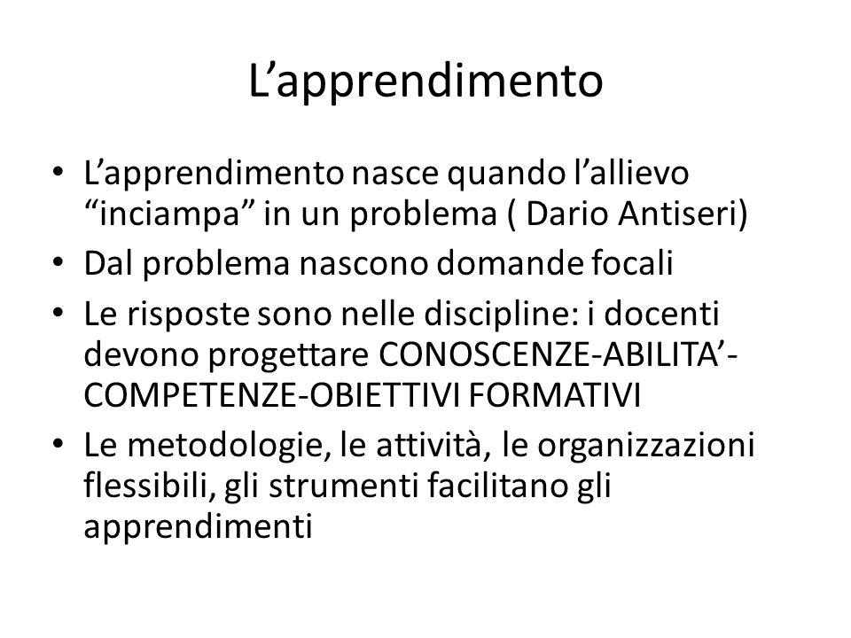 """L'apprendimento L'apprendimento nasce quando l'allievo """"inciampa"""" in un problema ( Dario Antiseri) Dal problema nascono domande focali Le risposte son"""