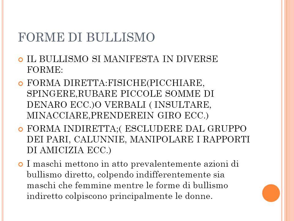 FORME DI BULLISMO IL BULLISMO SI MANIFESTA IN DIVERSE FORME: FORMA DIRETTA:FISICHE(PICCHIARE, SPINGERE,RUBARE PICCOLE SOMME DI DENARO ECC.)O VERBALI ( INSULTARE, MINACCIARE,PRENDEREIN GIRO ECC.) FORMA INDIRETTA;( ESCLUDERE DAL GRUPPO DEI PARI, CALUNNIE, MANIPOLARE I RAPPORTI DI AMICIZIA ECC.) I maschi mettono in atto prevalentemente azioni di bullismo diretto, colpendo indifferentemente sia maschi che femmine mentre le forme di bullismo indiretto colpiscono principalmente le donne.