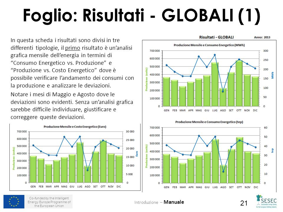 Co-funded by the Intelligent Energy Europe Programme of the European Union 21 Foglio: Risultati - GLOBALI (1) Introduzione – Manuale In questa scheda