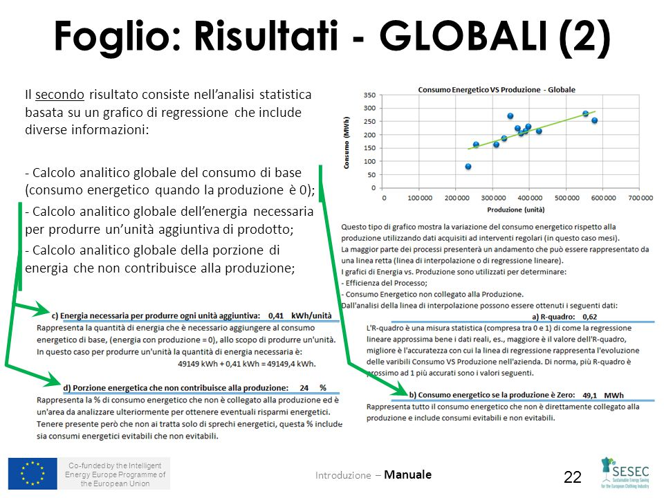 Co-funded by the Intelligent Energy Europe Programme of the European Union 22 Foglio: Risultati - GLOBALI (2) Introduzione – Manuale Il secondo risult