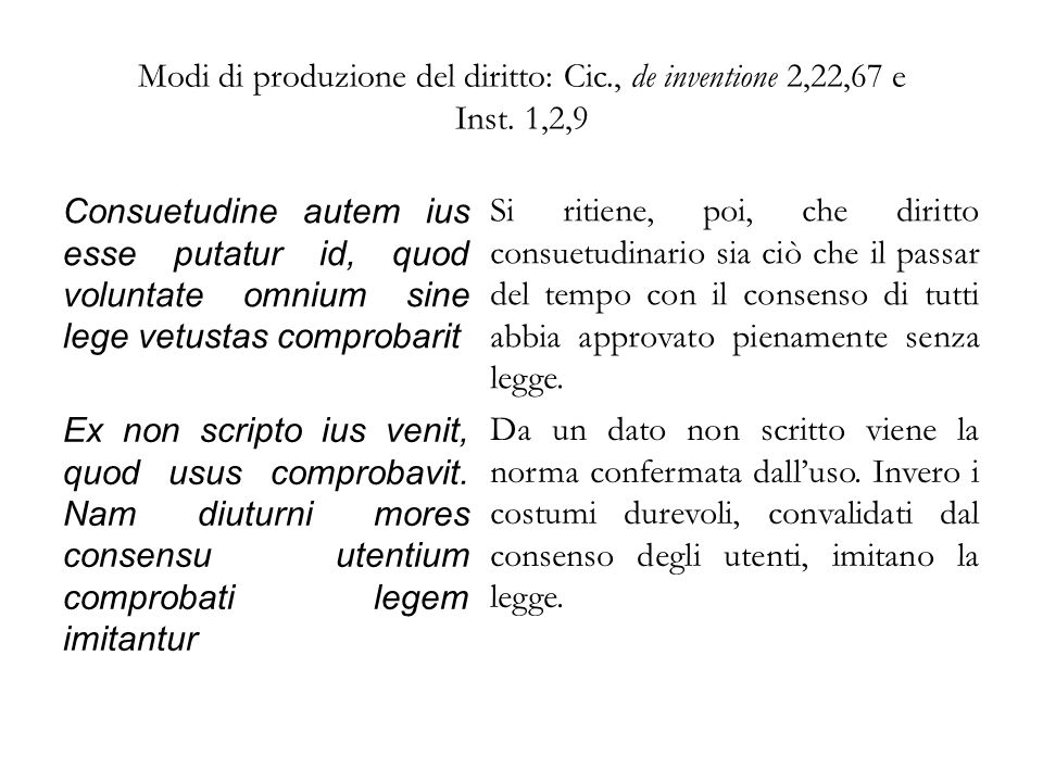 Modi di produzione del diritto: Cic., de inventione 2,22,67 e Inst. 1,2,9 Consuetudine autem ius esse putatur id, quod voluntate omnium sine lege vetu