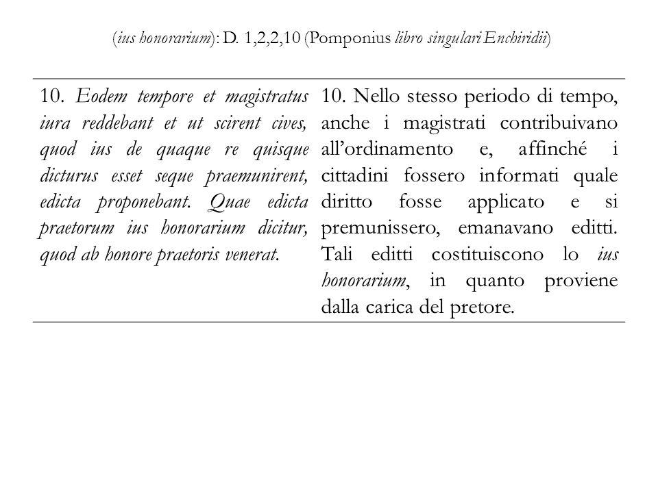 (ius honorarium): D. 1,2,2,10 (Pomponius libro singulari Enchiridii) 10. Eodem tempore et magistratus iura reddebant et ut scirent cives, quod ius de