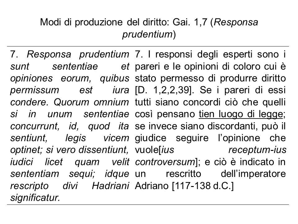 Modi di produzione del diritto: Gai. 1,7 (Responsa prudentium) 7. Responsa prudentium sunt sententiae et opiniones eorum, quibus permissum est iura co