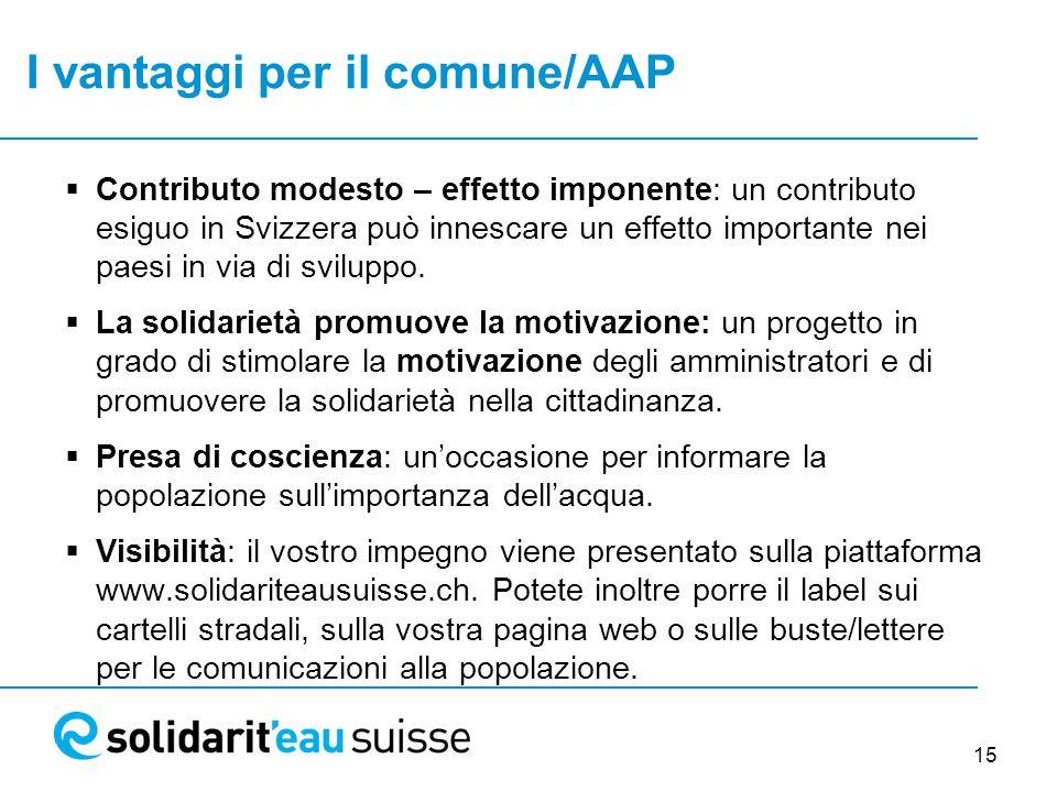15 I vantaggi per il comune/AAP  Contributo modesto – effetto imponente: un contributo esiguo in Svizzera può innescare un effetto importante nei paesi in via di sviluppo.