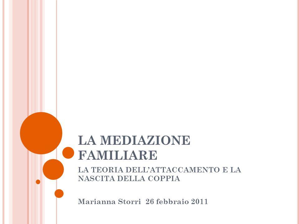 LA MEDIAZIONE FAMILIARE LA TEORIA DELL'ATTACCAMENTO E LA NASCITA DELLA COPPIA Marianna Storri 26 febbraio 2011