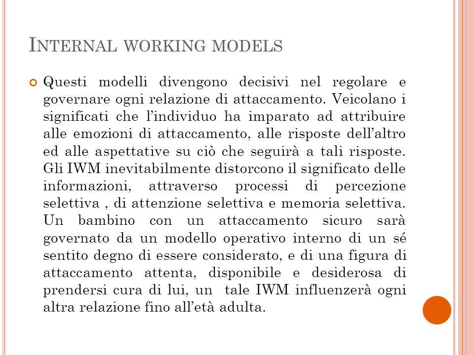 I NTERNAL WORKING MODELS Questi modelli divengono decisivi nel regolare e governare ogni relazione di attaccamento. Veicolano i significati che l'indi