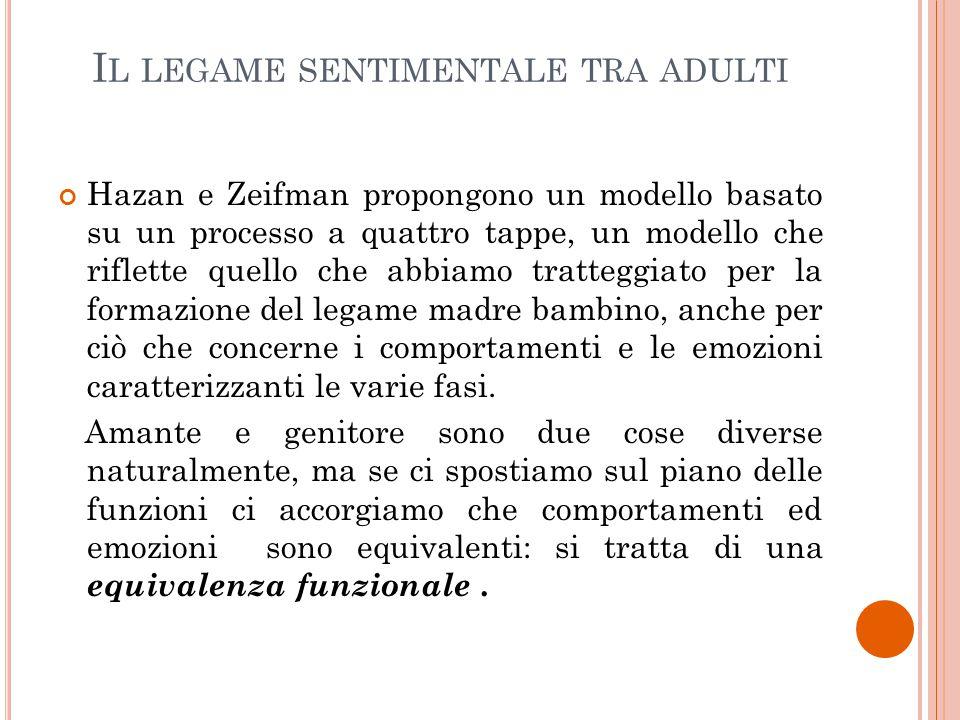I L LEGAME SENTIMENTALE TRA ADULTI Hazan e Zeifman propongono un modello basato su un processo a quattro tappe, un modello che riflette quello che abb