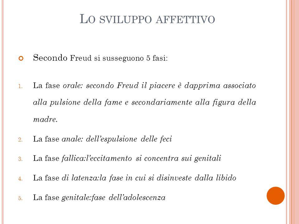 L O SVILUPPO AFFETTIVO Secondo Freud si susseguono 5 fasi: 1. La fase orale: secondo Freud il piacere è dapprima associato alla pulsione della fame e