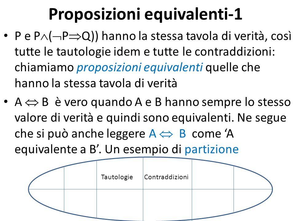 Proposizioni equivalenti-1 P e P  (  P  Q)) hanno la stessa tavola di verità, così tutte le tautologie idem e tutte le contraddizioni: chiamiamo proposizioni equivalenti quelle che hanno la stessa tavola di verità A  B è vero quando A e B hanno sempre lo stesso valore di verità e quindi sono equivalenti.