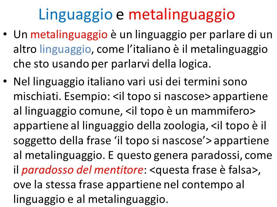 Linguaggio e metalinguaggio Un metalinguaggio è un linguaggio per parlare di un altro linguaggio, come l'italiano è il metalinguaggio che sto usando p