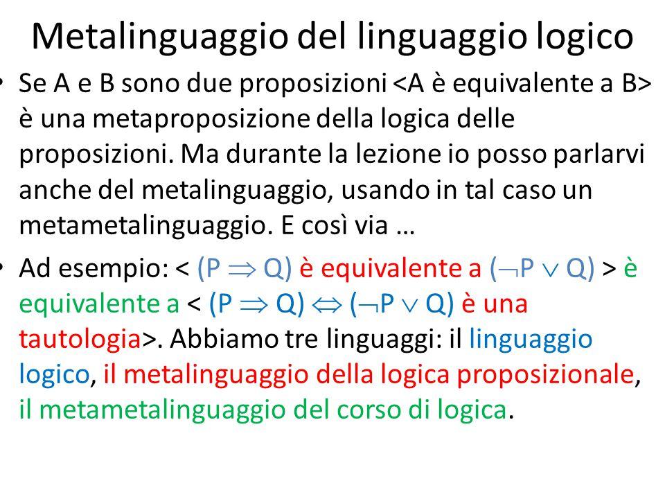 Metalinguaggio del linguaggio logico Se A e B sono due proposizioni è una metaproposizione della logica delle proposizioni. Ma durante la lezione io p